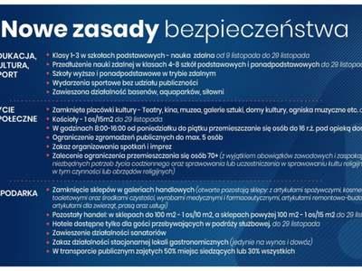 Informacja dotycząca nowych zasad bezpieczeństwa obowiązujących do dnia 29 listopada br.